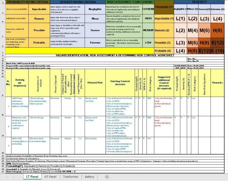 Hazard-identification-and-risk-assessment