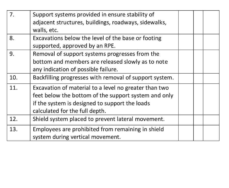 Excavation-checklist-4